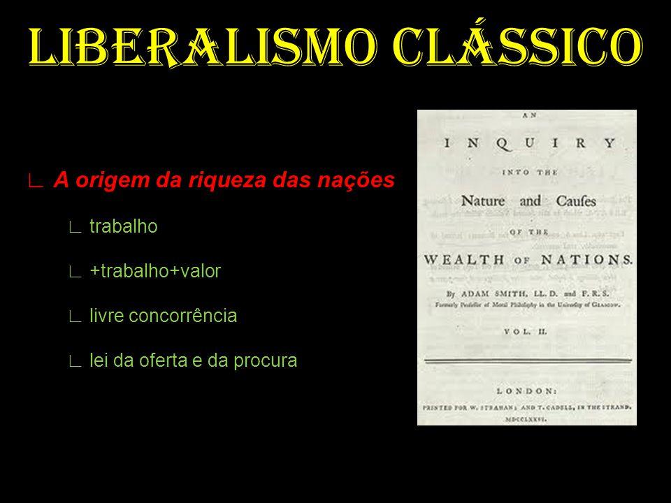 LIBERALISMO CLÁSSICO ∟ A origem da riqueza das nações ∟ trabalho