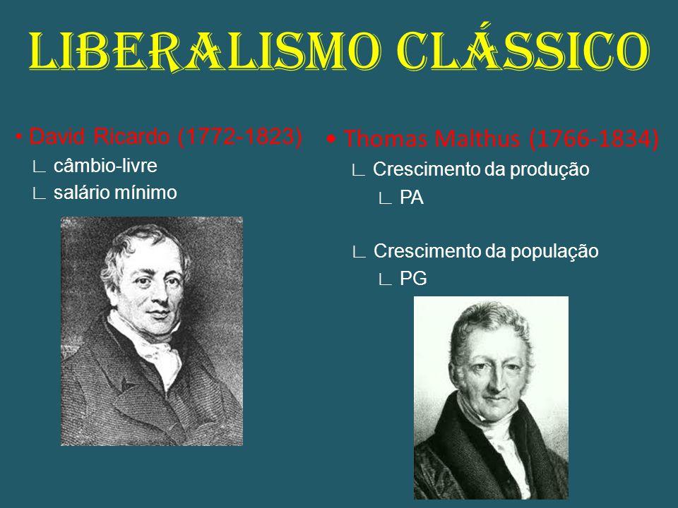 LIBERALISMO CLÁSSICO • Thomas Malthus (1766-1834)