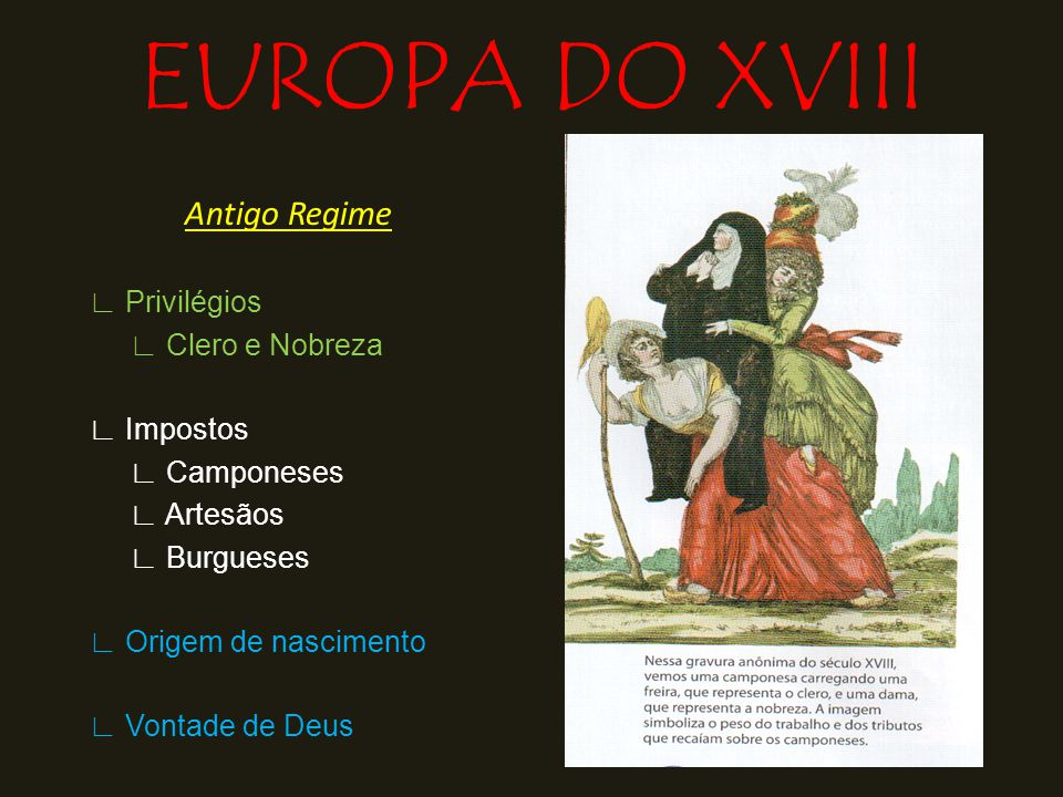 EUROPA DO XVIII Antigo Regime ∟ Privilégios ∟ Clero e Nobreza