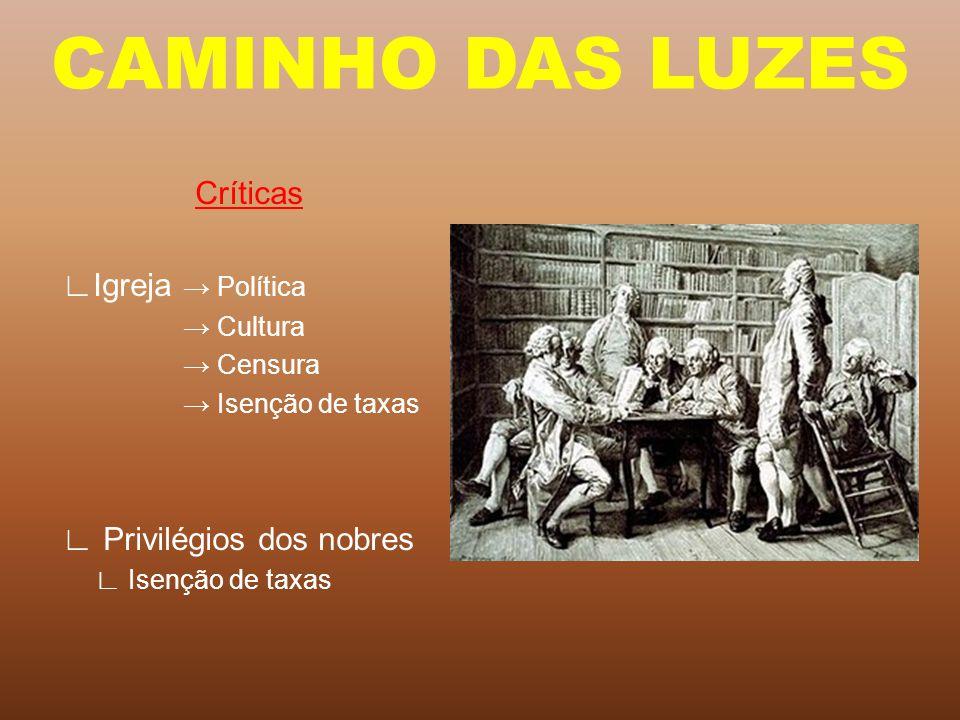 CAMINHO DAS LUZES Críticas ∟Igreja → Política ∟ Privilégios dos nobres
