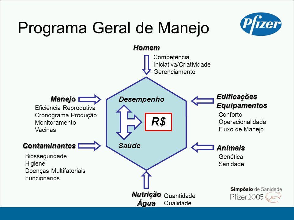 Programa Geral de Manejo