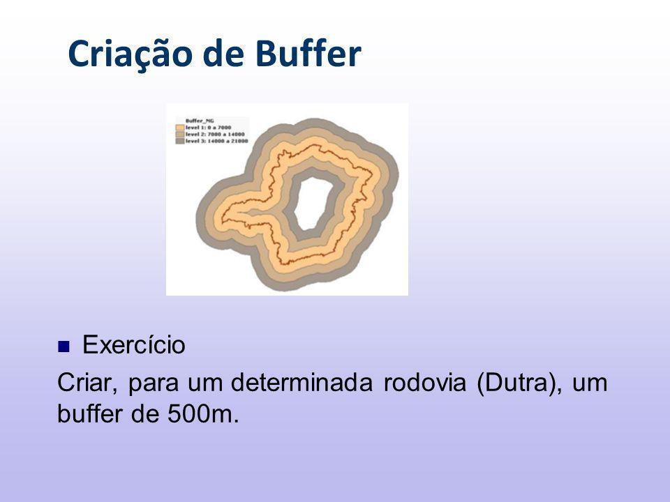 Criação de Buffer Exercício
