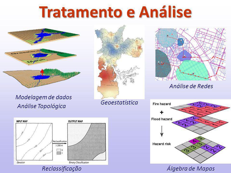 Tratamento e Análise Análise de Redes Modelagem de dados