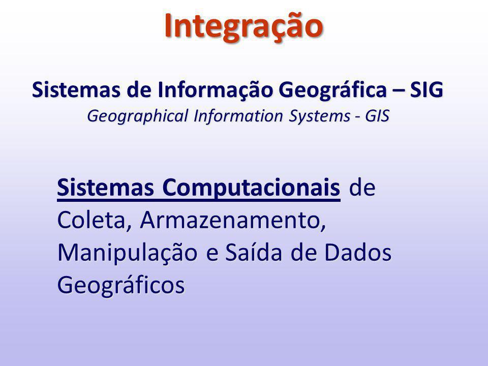 Sistemas de Informação Geográfica – SIG