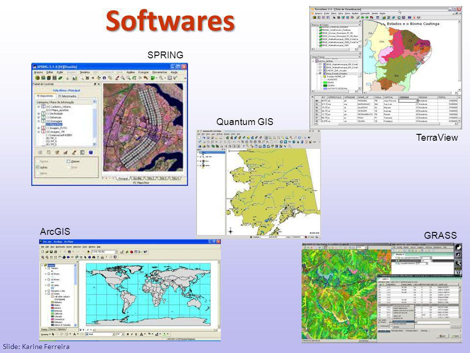 Softwares SPRING Quantum GIS TerraView ArcGIS GRASS