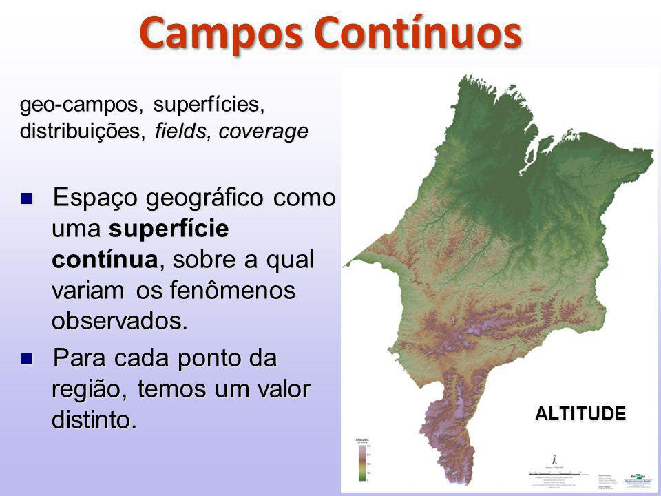 Campos Contínuos geo-campos, superfícies, distribuições, fields, coverage.