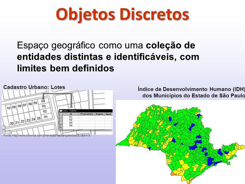 Objetos Discretos Espaço geográfico como uma coleção de entidades distintas e identificáveis, com limites bem definidos.