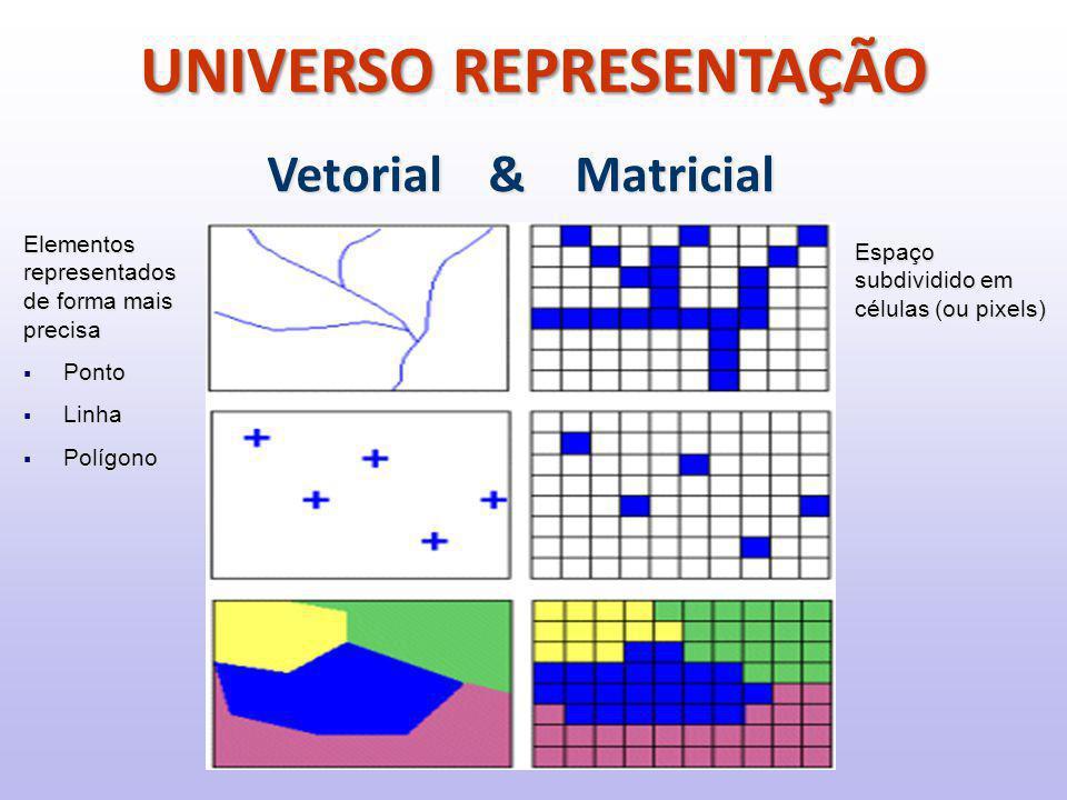 UNIVERSO REPRESENTAÇÃO