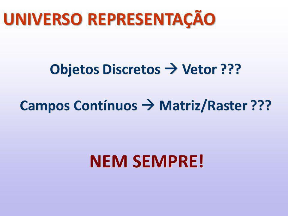 Objetos Discretos  Vetor Campos Contínuos  Matriz/Raster