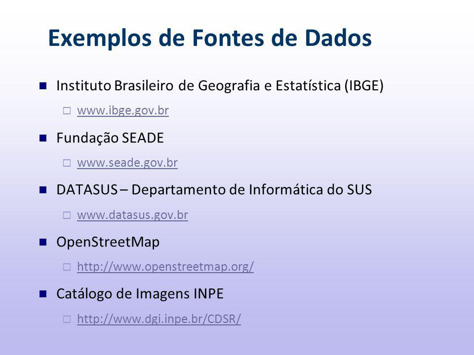 Exemplos de Fontes de Dados