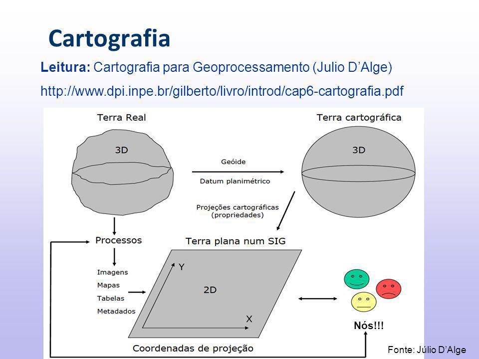 Cartografia Leitura: Cartografia para Geoprocessamento (Julio D'Alge) http://www.dpi.inpe.br/gilberto/livro/introd/cap6-cartografia.pdf.