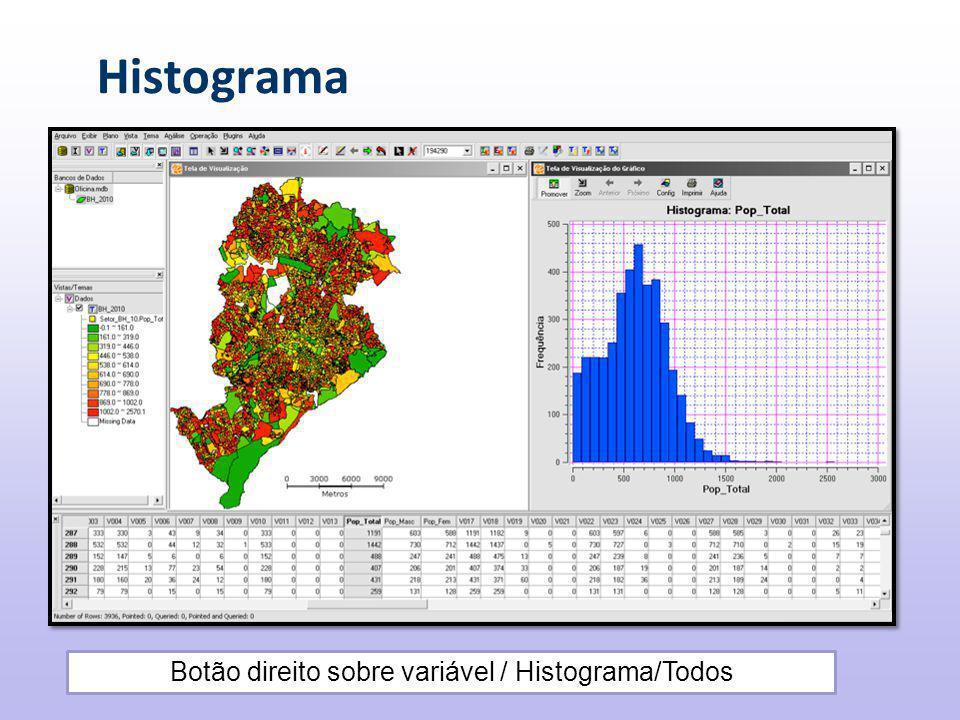 Botão direito sobre variável / Histograma/Todos