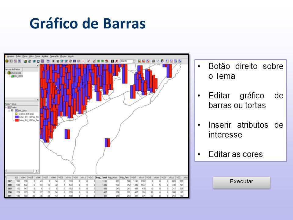 Gráfico de Barras Botão direito sobre o Tema