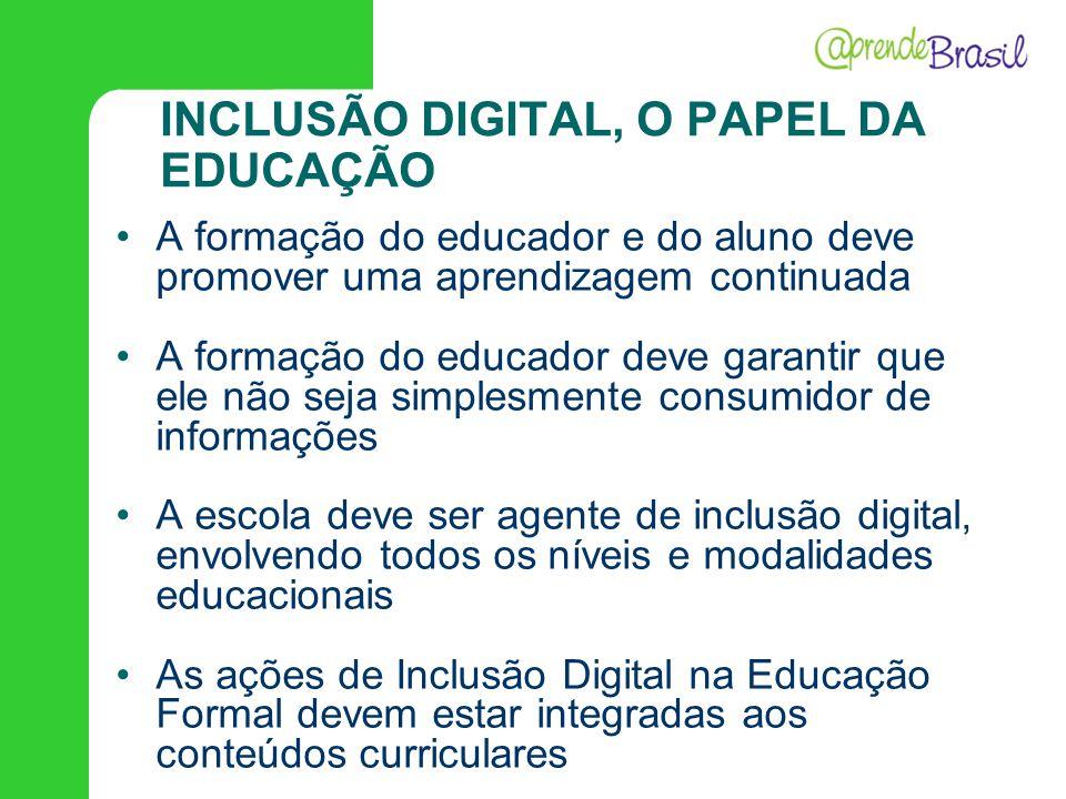 INCLUSÃO DIGITAL, O PAPEL DA EDUCAÇÃO