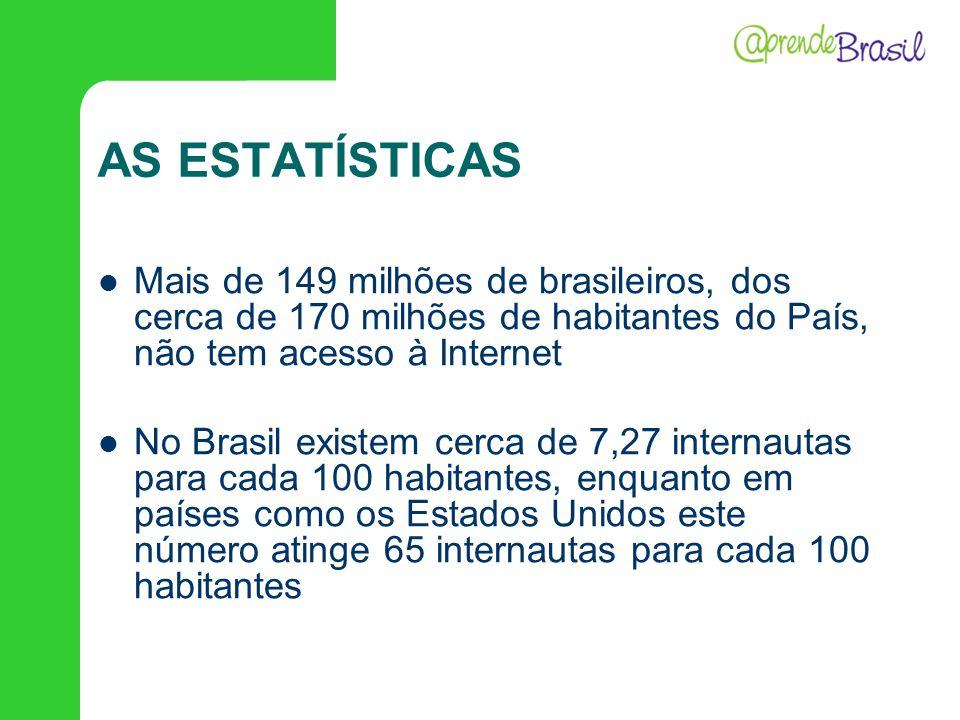 AS ESTATÍSTICAS Mais de 149 milhões de brasileiros, dos cerca de 170 milhões de habitantes do País, não tem acesso à Internet.