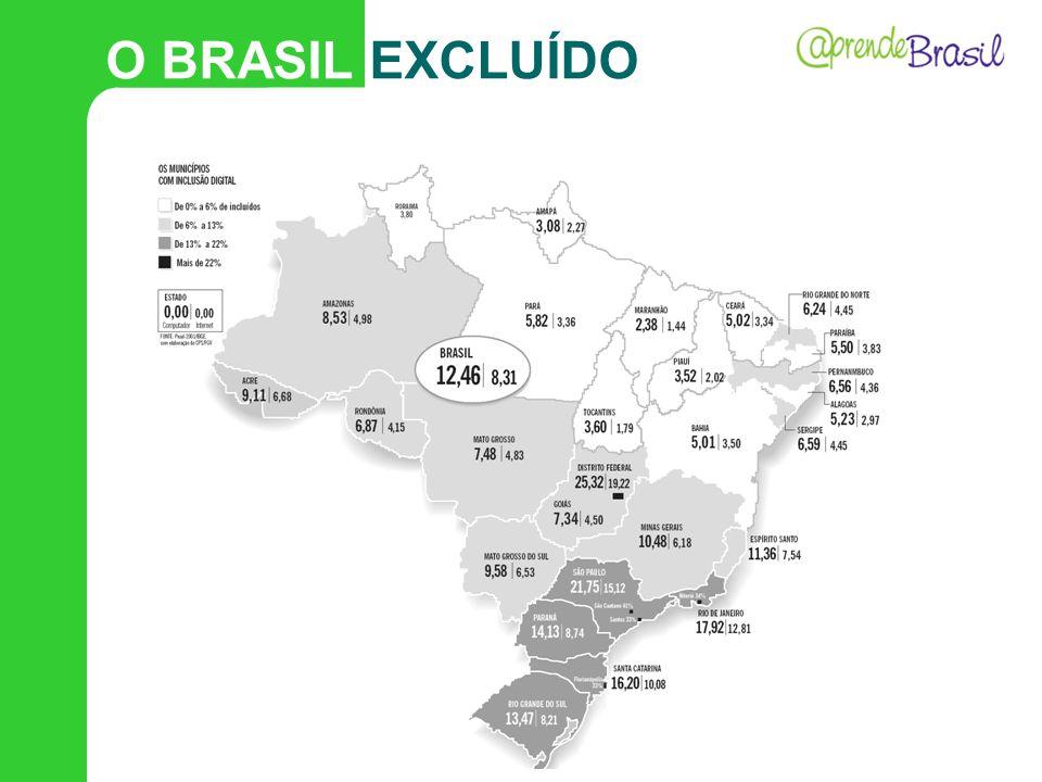 O BRASIL EXCLUÍDO