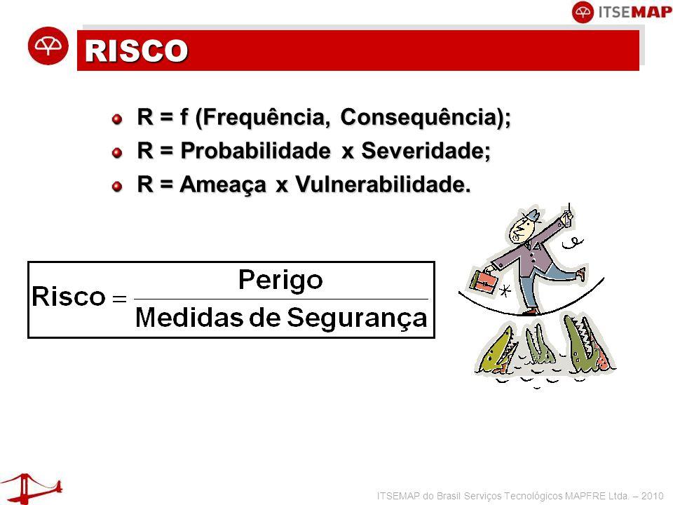 RISCO R = f (Frequência, Consequência);