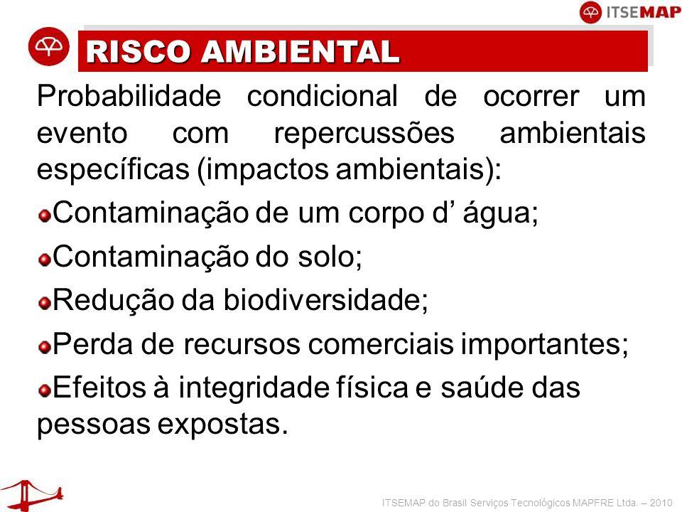 RISCO AMBIENTAL Probabilidade condicional de ocorrer um evento com repercussões ambientais específicas (impactos ambientais):