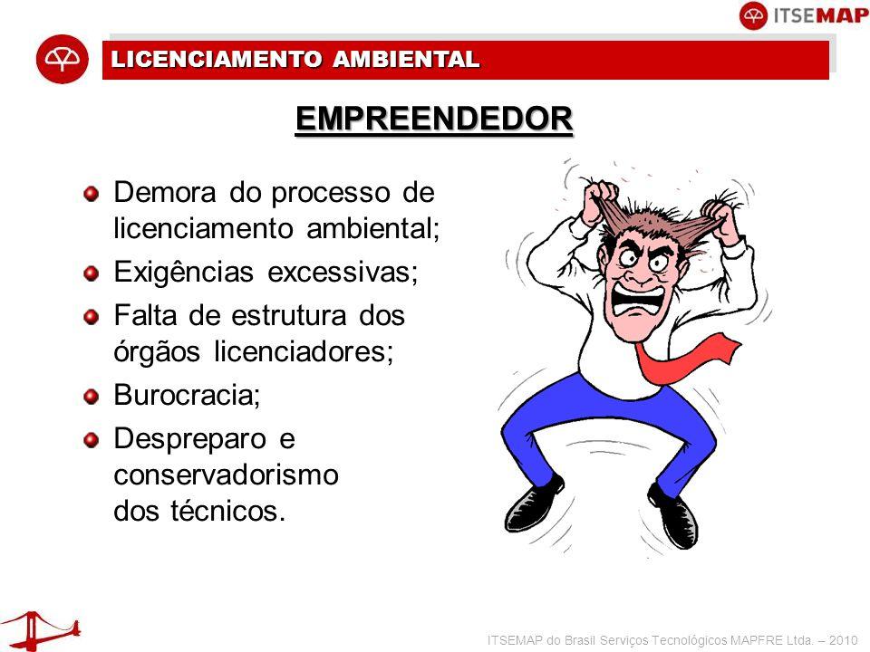 EMPREENDEDOR Demora do processo de licenciamento ambiental;