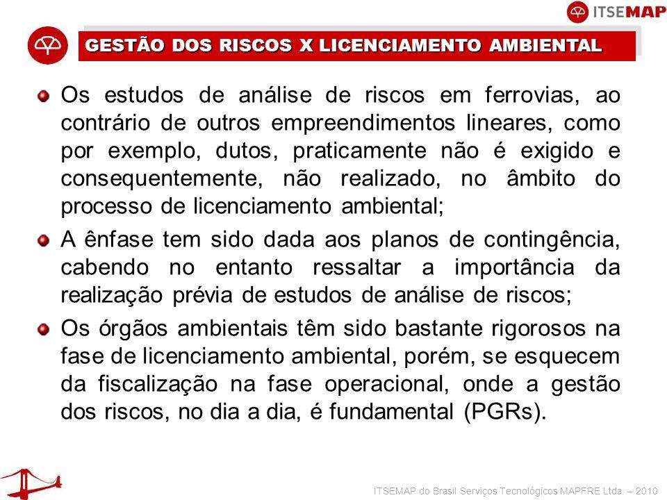 GESTÃO DOS RISCOS X LICENCIAMENTO AMBIENTAL