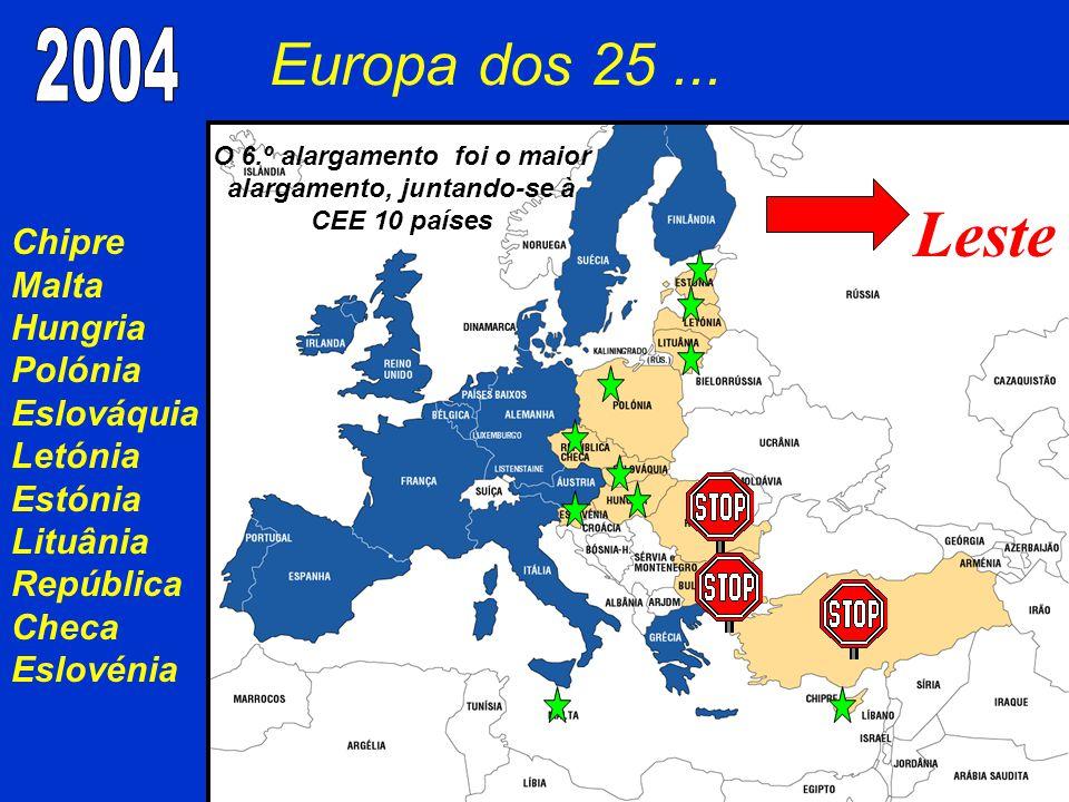 O 6.º alargamento foi o maior alargamento, juntando-se à CEE 10 países