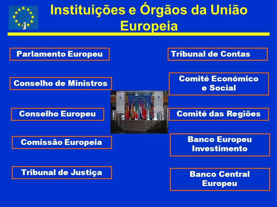 Instituições e Órgãos da União Europeia