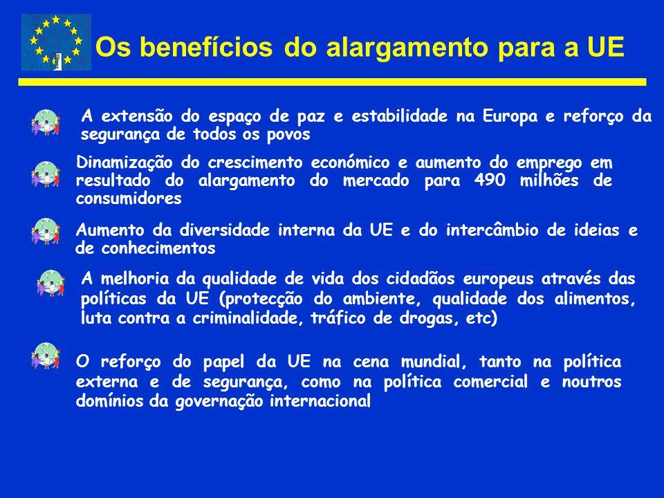 Os benefícios do alargamento para a UE
