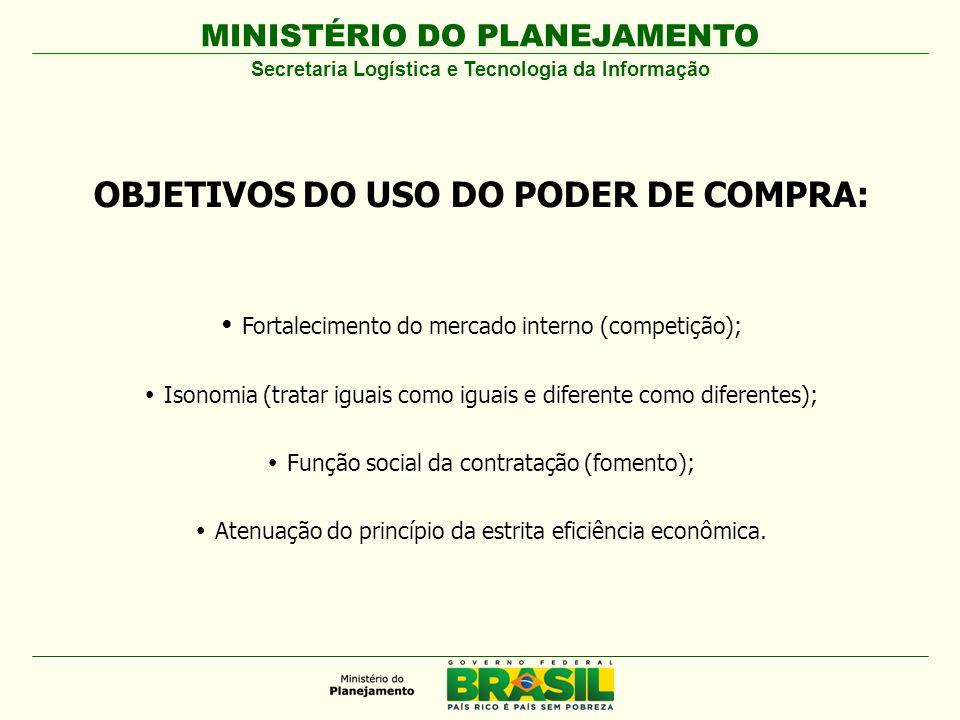 OBJETIVOS DO USO DO PODER DE COMPRA:
