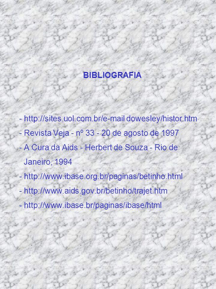 BIBLIOGRAFIA - http://sites. uol. com. br/e-mail dowesley/histor