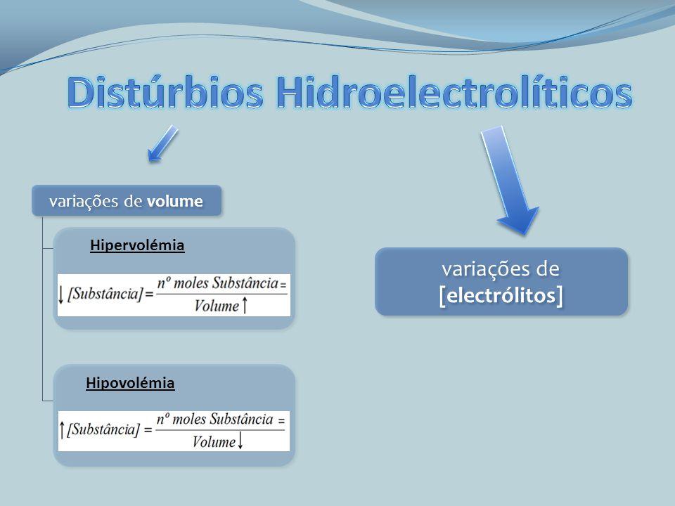 Distúrbios Hidroelectrolíticos