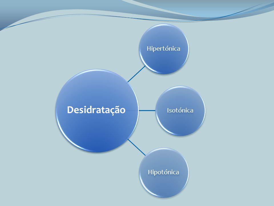 Hipertónica Isotónica Hipotónica Desidratação