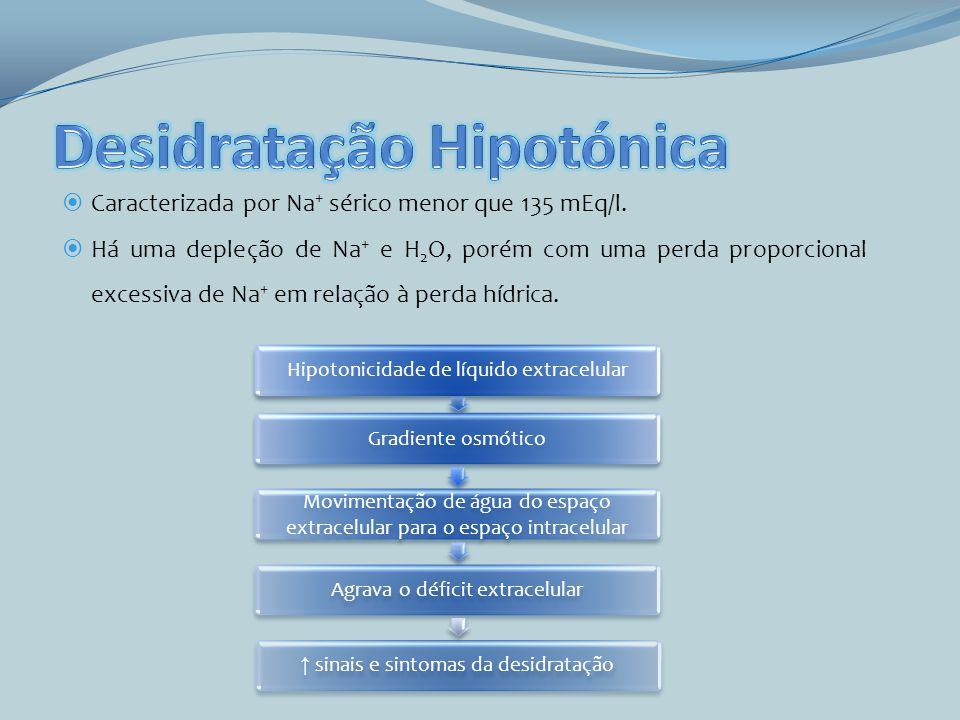 Desidratação Hipotónica
