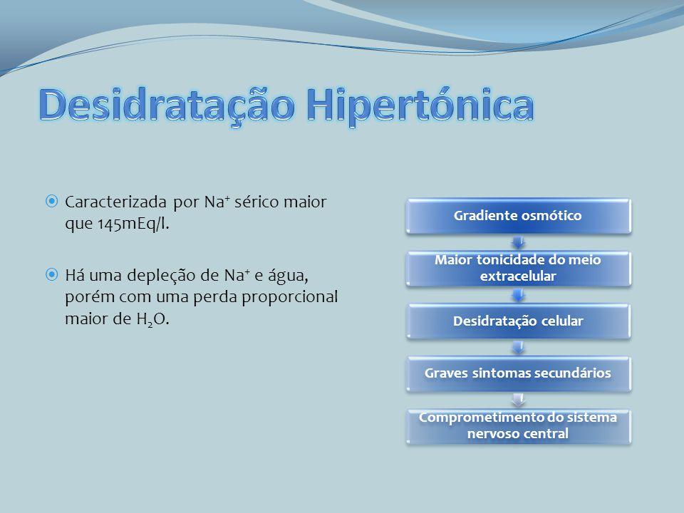 Desidratação Hipertónica