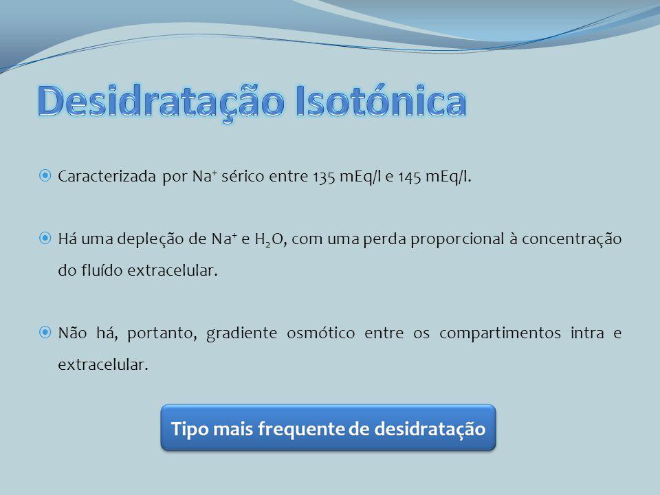 Desidratação Isotónica