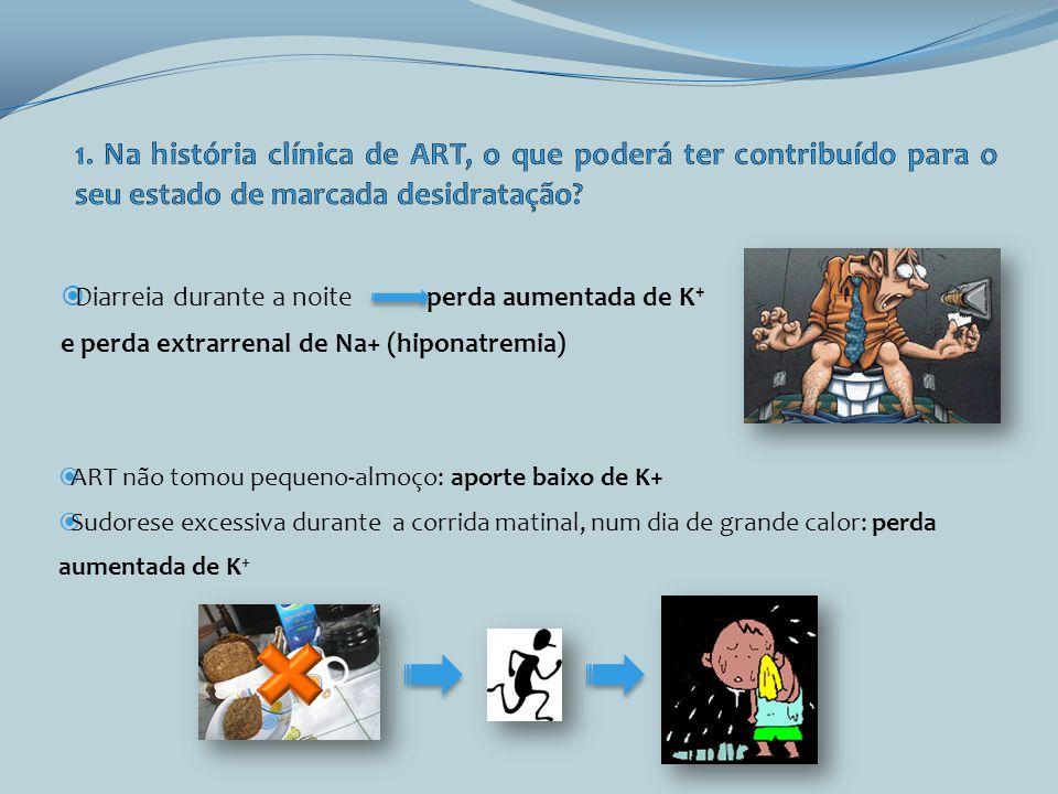 1. Na história clínica de ART, o que poderá ter contribuído para o seu estado de marcada desidratação