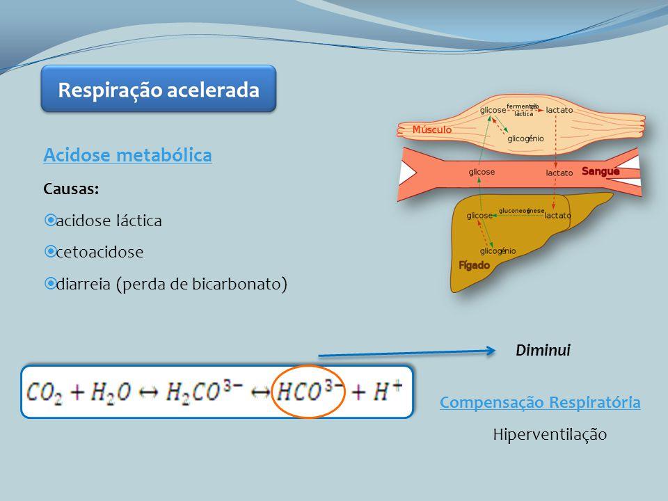 Acidose metabólica Causas: acidose láctica cetoacidose