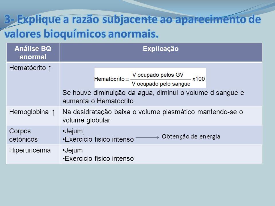3- Explique a razão subjacente ao aparecimento de valores bioquímicos anormais.
