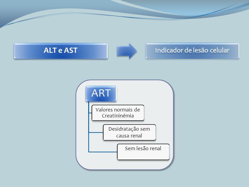ART ALT e AST Indicador de lesão celular