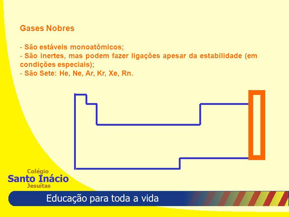 Gases Nobres São estáveis monoatômicos;