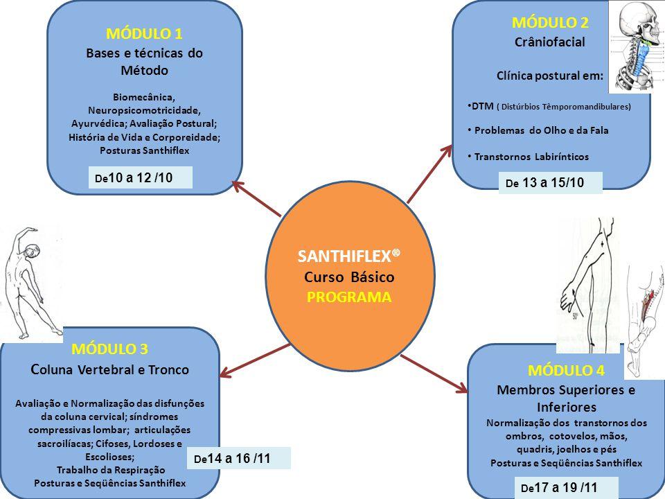 SANTHIFLEX® Curso Básico