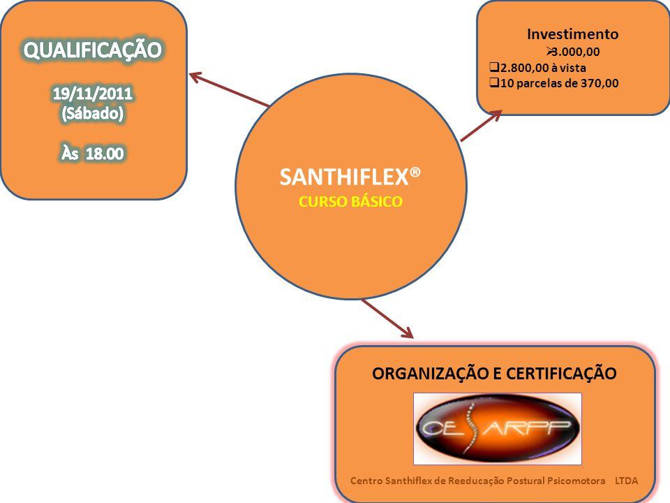 SANTHIFLEX® QUALIFICAÇÃO ORGANIZAÇÃO E CERTIFICAÇÃO Investimento
