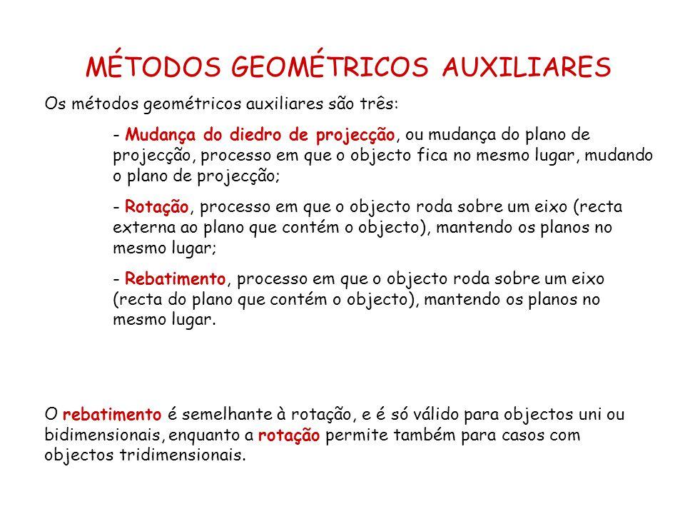 MÉTODOS GEOMÉTRICOS AUXILIARES