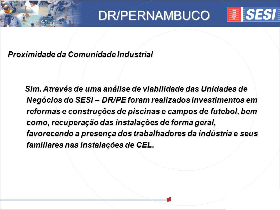 DR/PERNAMBUCO Proximidade da Comunidade Industrial