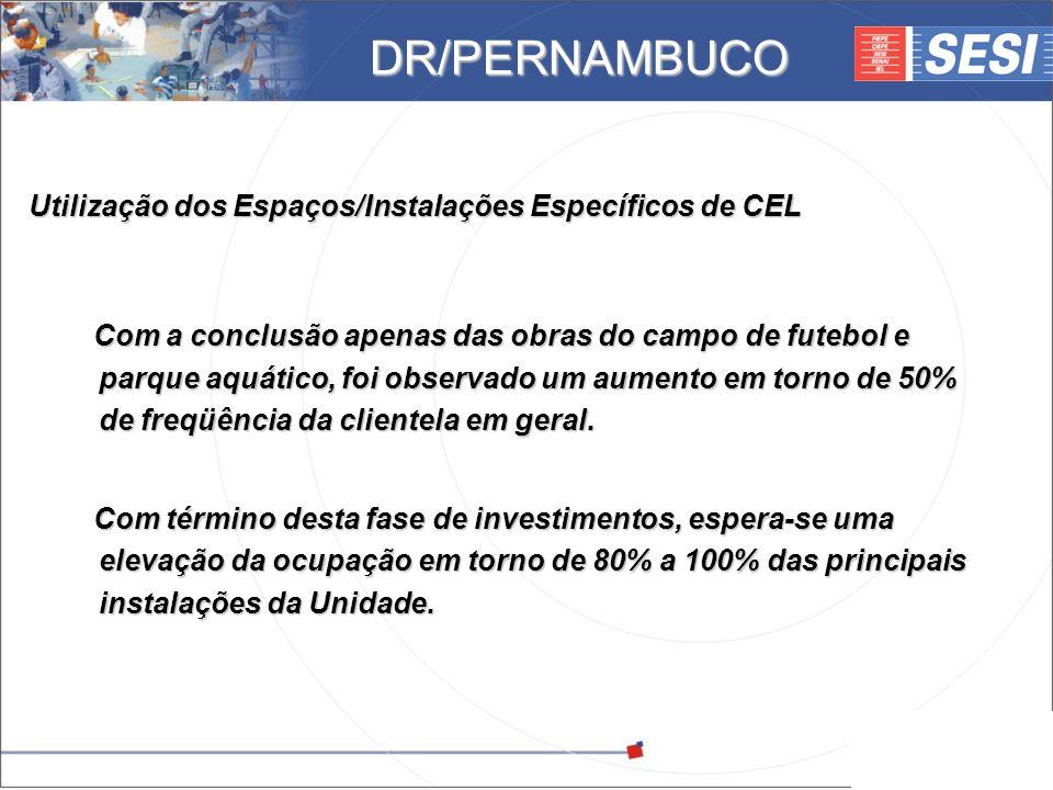 DR/PERNAMBUCO Utilização dos Espaços/Instalações Específicos de CEL