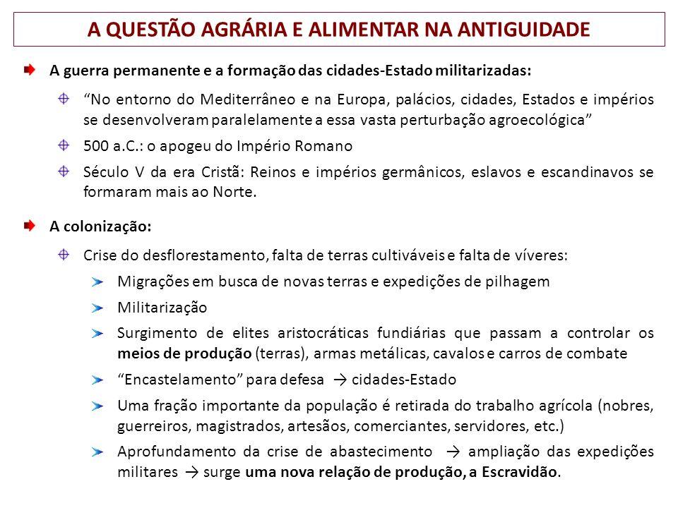 A QUESTÃO AGRÁRIA E ALIMENTAR NA ANTIGUIDADE