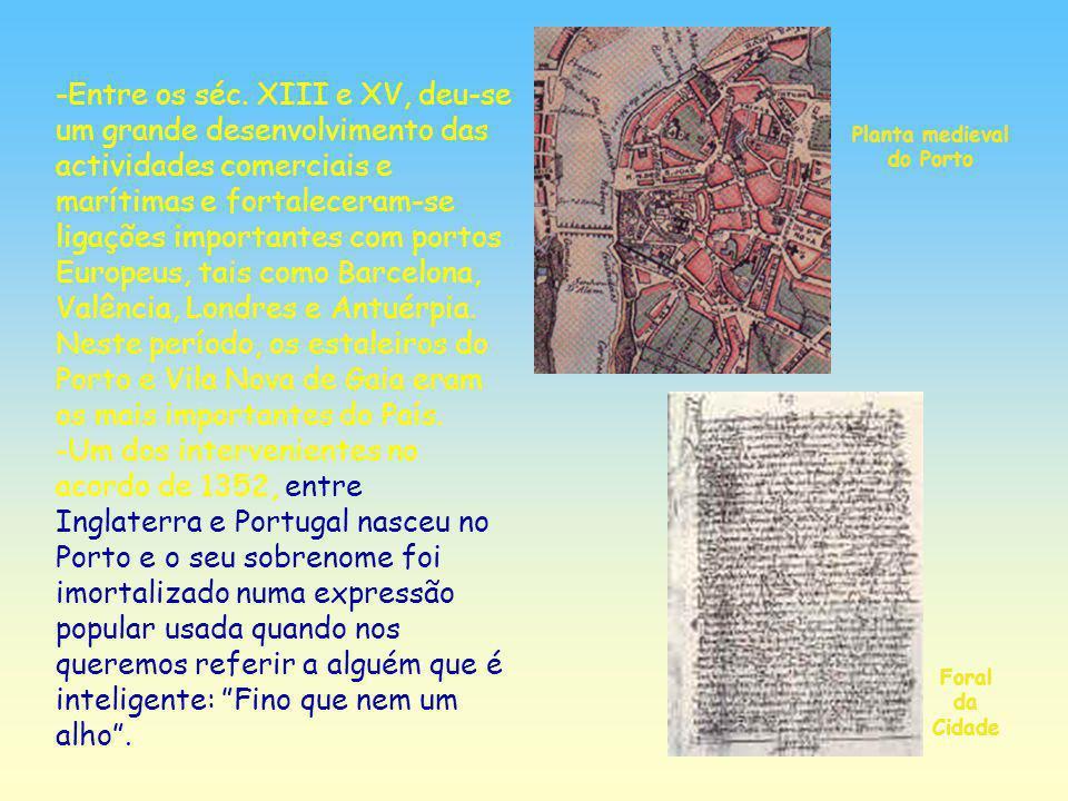 Planta medieval do Porto