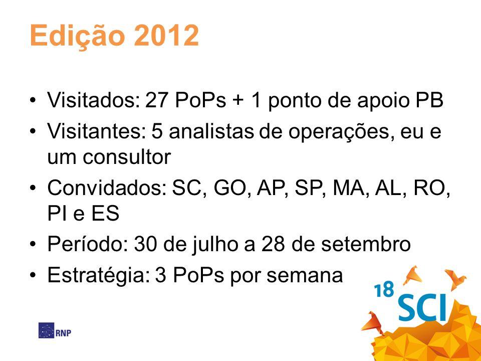 Edição 2012 Visitados: 27 PoPs + 1 ponto de apoio PB