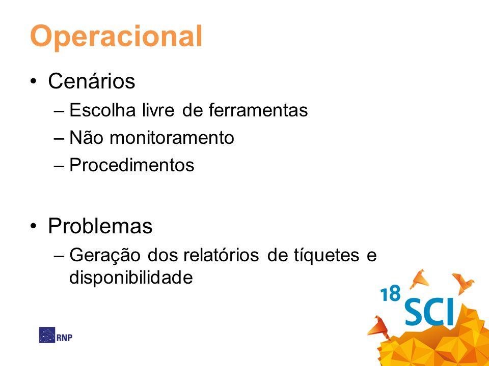 Operacional Cenários Problemas Escolha livre de ferramentas