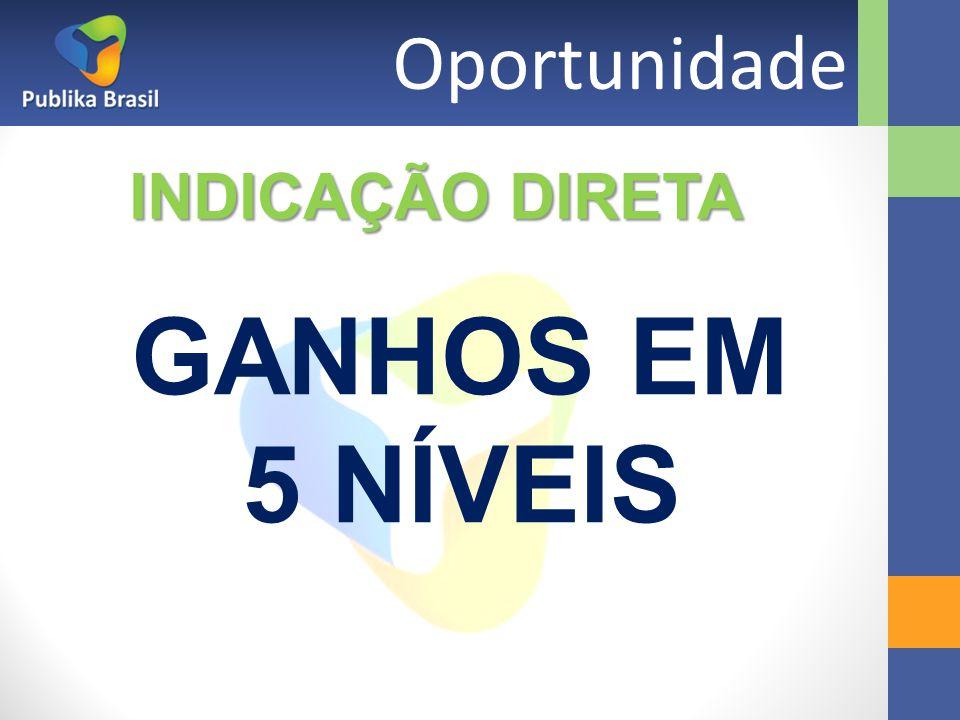 Oportunidade INDICAÇÃO DIRETA GANHOS EM 5 NÍVEIS