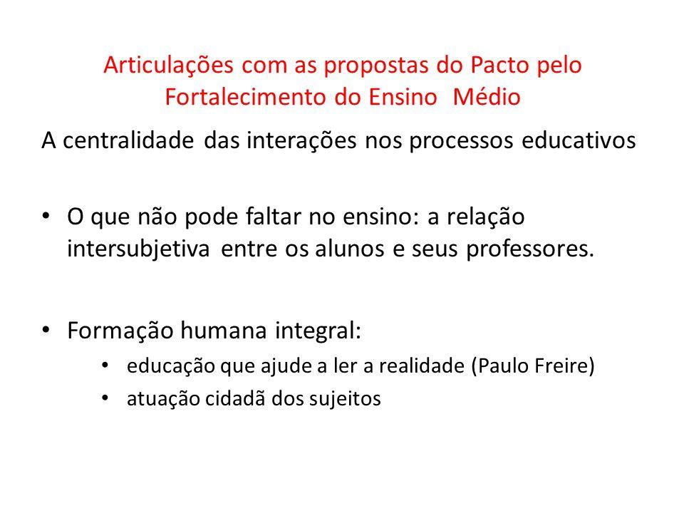Articulações com as propostas do Pacto pelo Fortalecimento do Ensino Médio